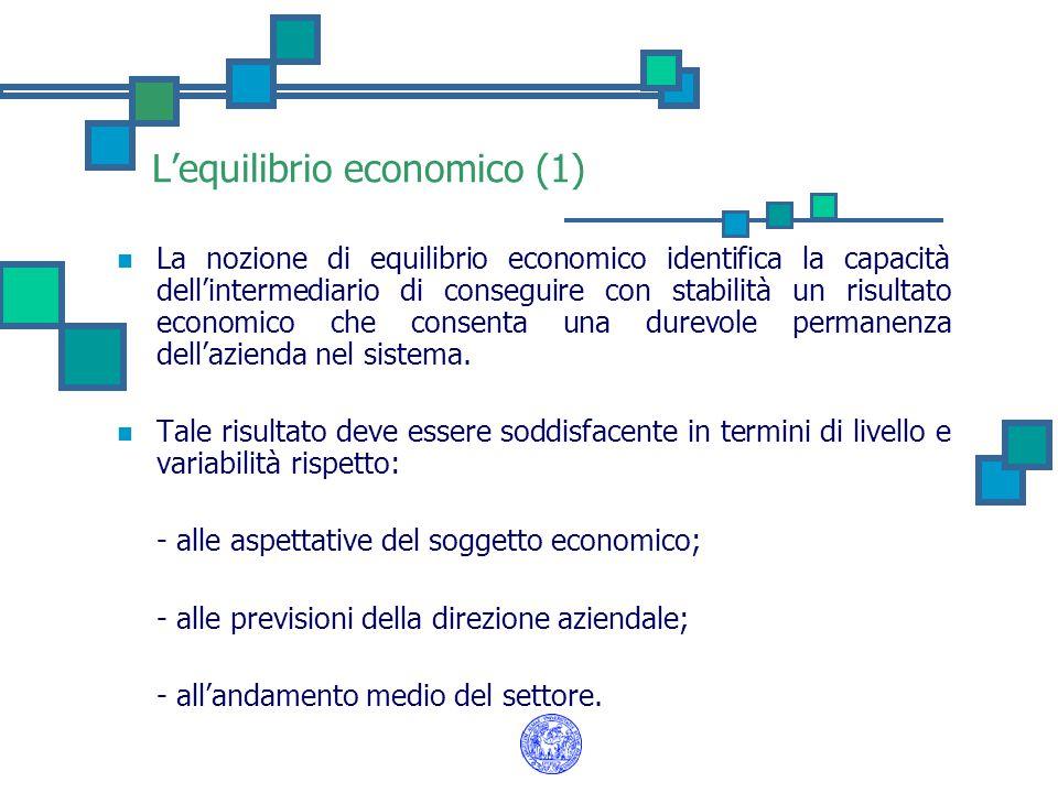 L'equilibrio economico (1) La nozione di equilibrio economico identifica la capacità dell'intermediario di conseguire con stabilità un risultato econo