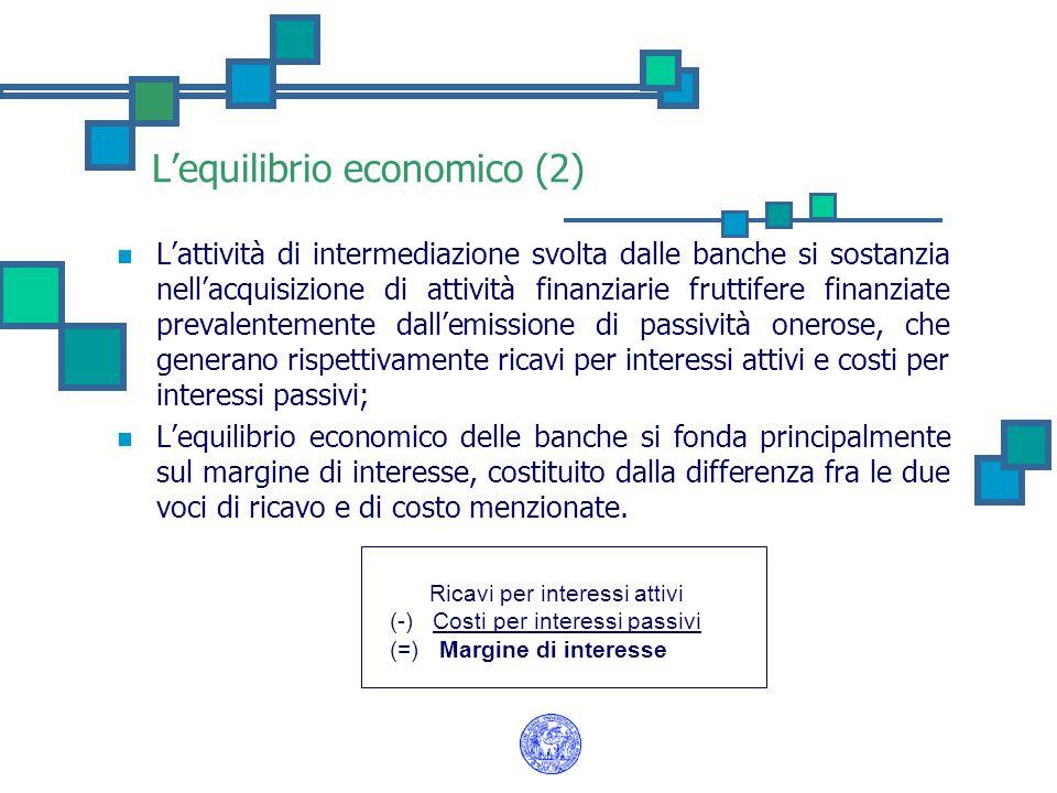L'equilibrio economico (2) L'attività di intermediazione svolta dalle banche si sostanzia nell'acquisizione di attività finanziarie fruttifere finanzi