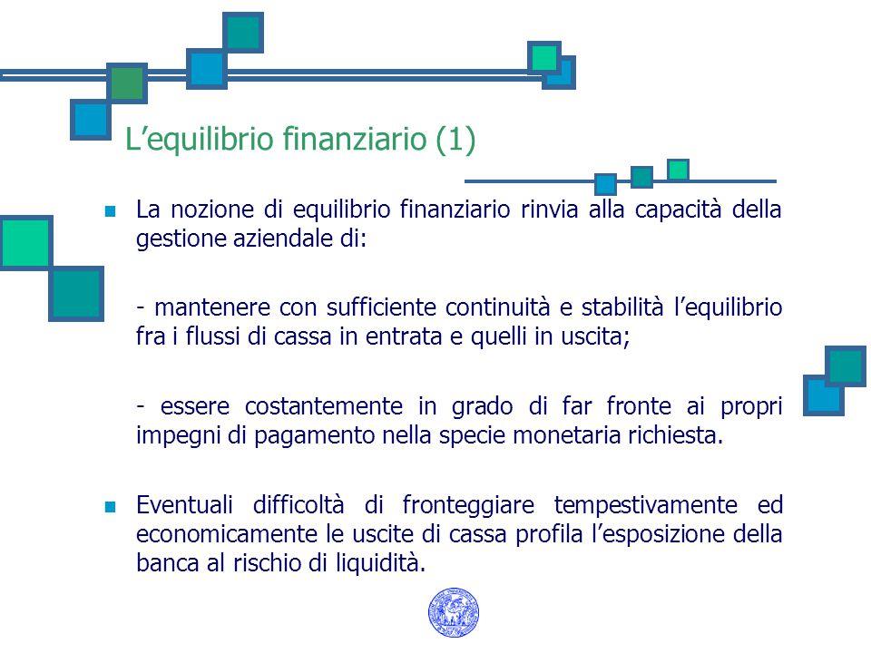 L'equilibrio finanziario (1) La nozione di equilibrio finanziario rinvia alla capacità della gestione aziendale di: - mantenere con sufficiente contin