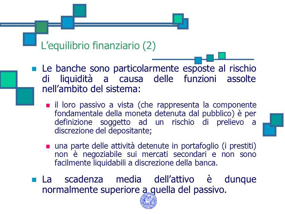 L'equilibrio finanziario (2) Le banche sono particolarmente esposte al rischio di liquidità a causa delle funzioni assolte nell'ambito del sistema: il