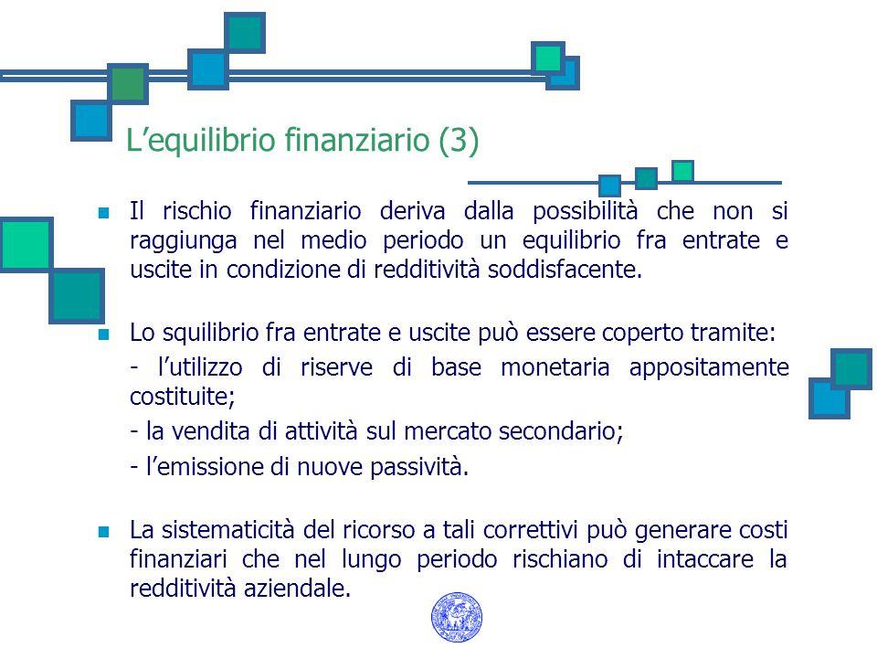 L'equilibrio finanziario (3) Il rischio finanziario deriva dalla possibilità che non si raggiunga nel medio periodo un equilibrio fra entrate e uscite
