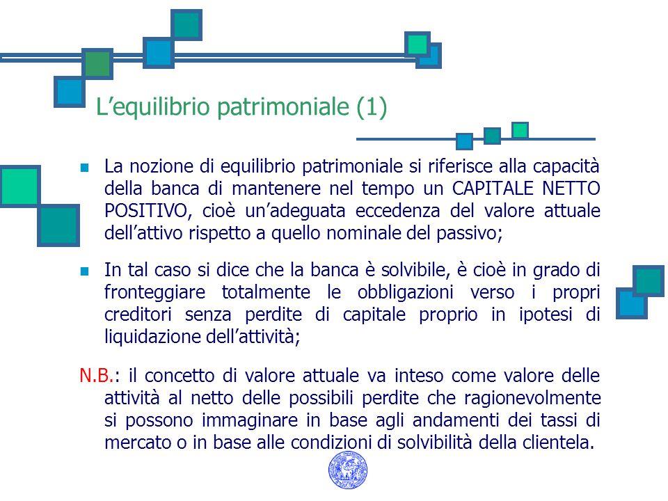 L'equilibrio patrimoniale (1) La nozione di equilibrio patrimoniale si riferisce alla capacità della banca di mantenere nel tempo un CAPITALE NETTO PO