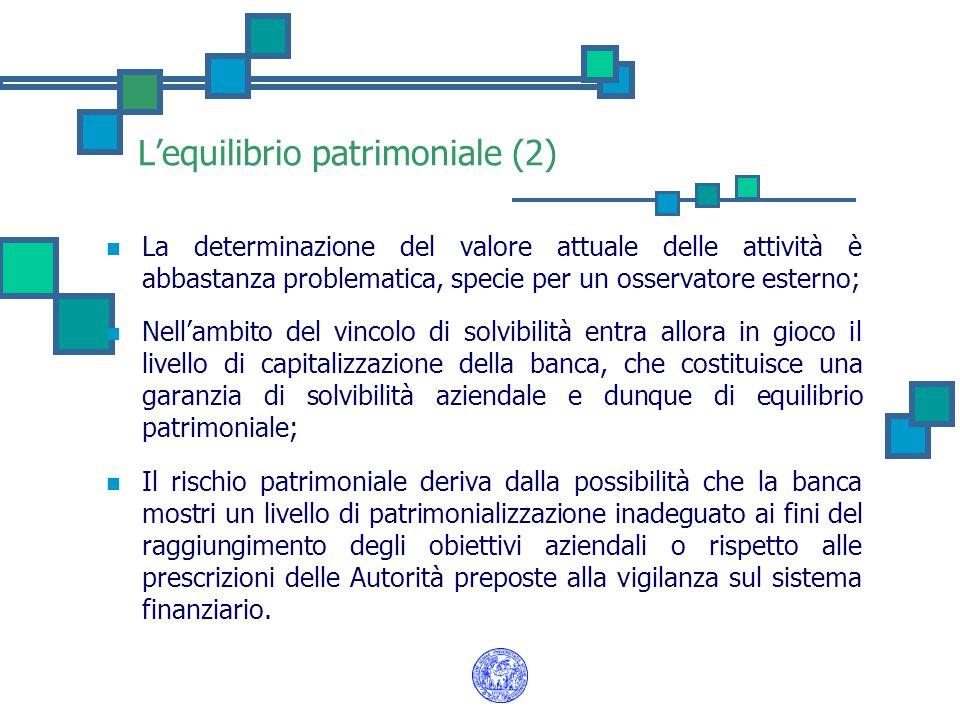 L'equilibrio patrimoniale (2) La determinazione del valore attuale delle attività è abbastanza problematica, specie per un osservatore esterno; Nell'a