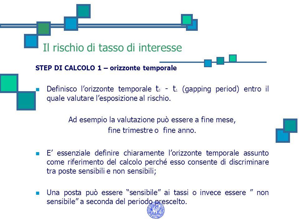 Il rischio di tasso di interesse STEP DI CALCOLO 1 – orizzonte temporale Definisco l'orizzonte temporale t 0 - t 1 (gapping period) entro il quale val