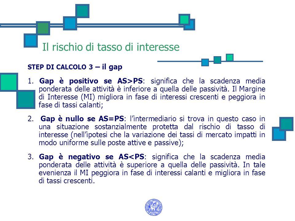 Il rischio di tasso di interesse STEP DI CALCOLO 3 – il gap 1. Gap è positivo se AS>PS: significa che la scadenza media ponderata delle attività è inf
