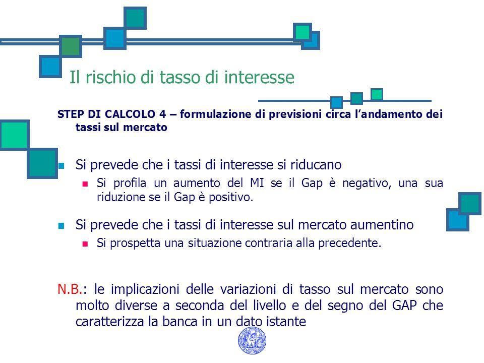Il rischio di tasso di interesse STEP DI CALCOLO 4 – formulazione di previsioni circa l'andamento dei tassi sul mercato Si prevede che i tassi di inte