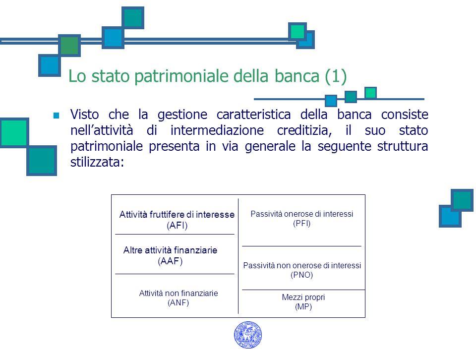 Lo stato patrimoniale della banca (1) Visto che la gestione caratteristica della banca consiste nell'attività di intermediazione creditizia, il suo st