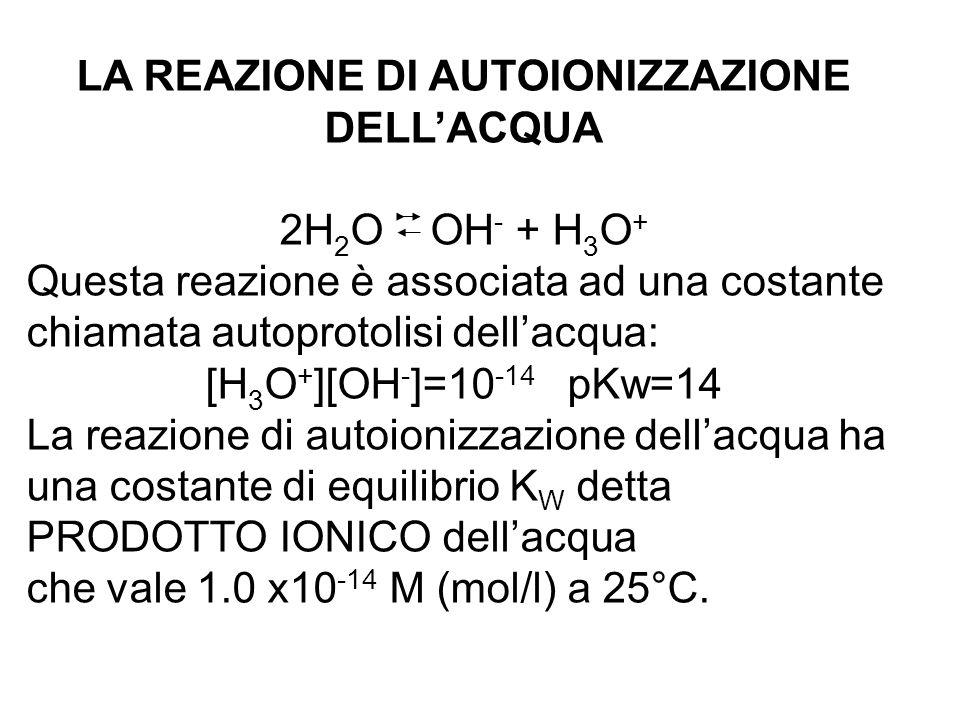 LA REAZIONE DI AUTOIONIZZAZIONE DELL'ACQUA 2H 2 O OH - + H 3 O + Questa reazione è associata ad una costante chiamata autoprotolisi dell'acqua: [H 3 O