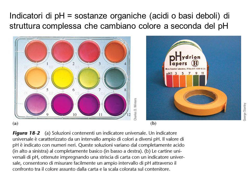 Indicatori di pH = sostanze organiche (acidi o basi deboli) di struttura complessa che cambiano colore a seconda del pH