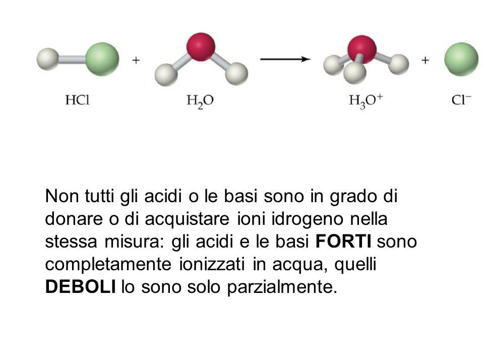 ACIDO FORTE HNO 3 acido nitrico, COMPLETAMENTE DISSOCIATO IN ACQUA IN IONI H 3 O + e NO 3 - ACIDO DEBOLE: HF acido fluoridrico, PARZIALMENTE DISSOCIATO IN ACQUA IN IONI H 3 O + e F -.