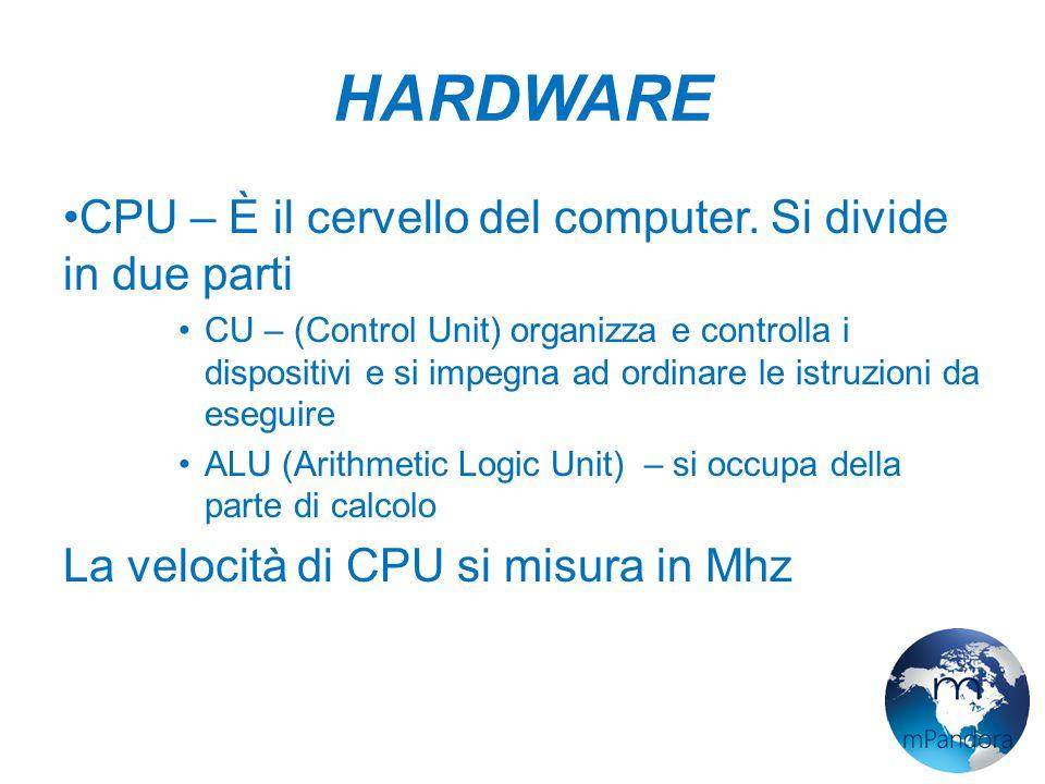 HARDWARE CPU – È il cervello del computer.