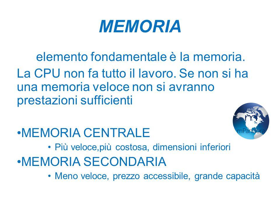 MEMORIA Un elemento fondamentale è la memoria.La CPU non fa tutto il lavoro.