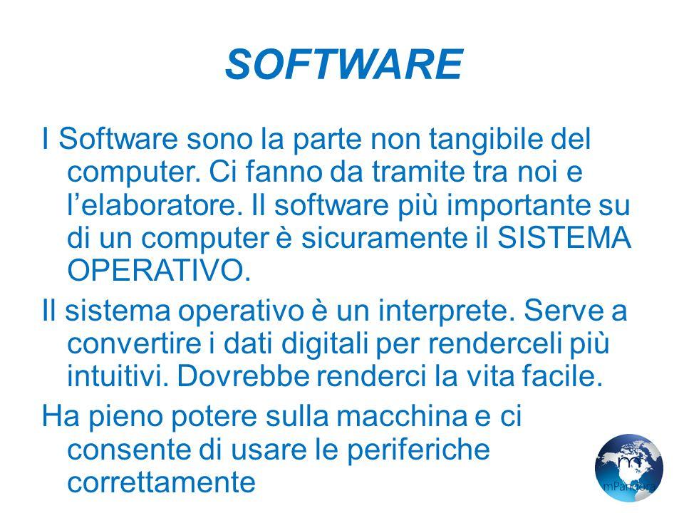 SOFTWARE I Software sono la parte non tangibile del computer.
