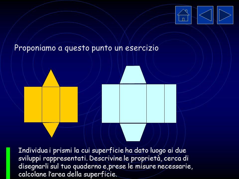 Sviluppo, area della superficie e volume del prisma Specifichiamo ai ragazzi che solo di ogni prisma retto è possibile disegnare lo sviluppo della superficie sul piano del foglio.