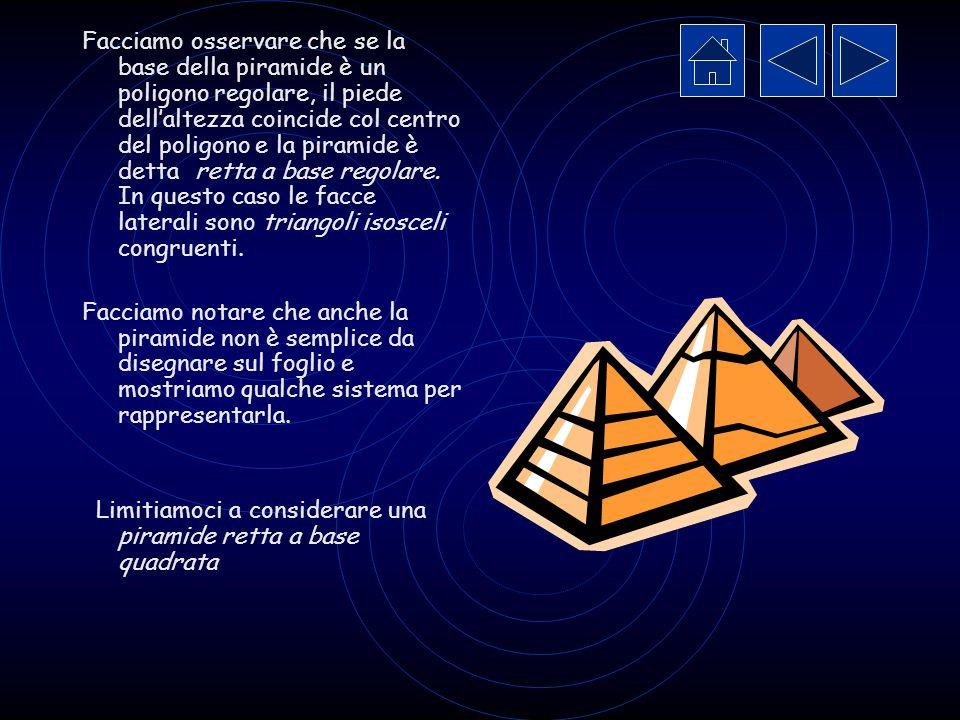 Definizione e rappresentazione grafica della piramide Possiamo iniziare la lezione sulla piramide facendo subito degli esempi: le guglie dei campanili o le piramidi egizie, famose tombe faraoniche.