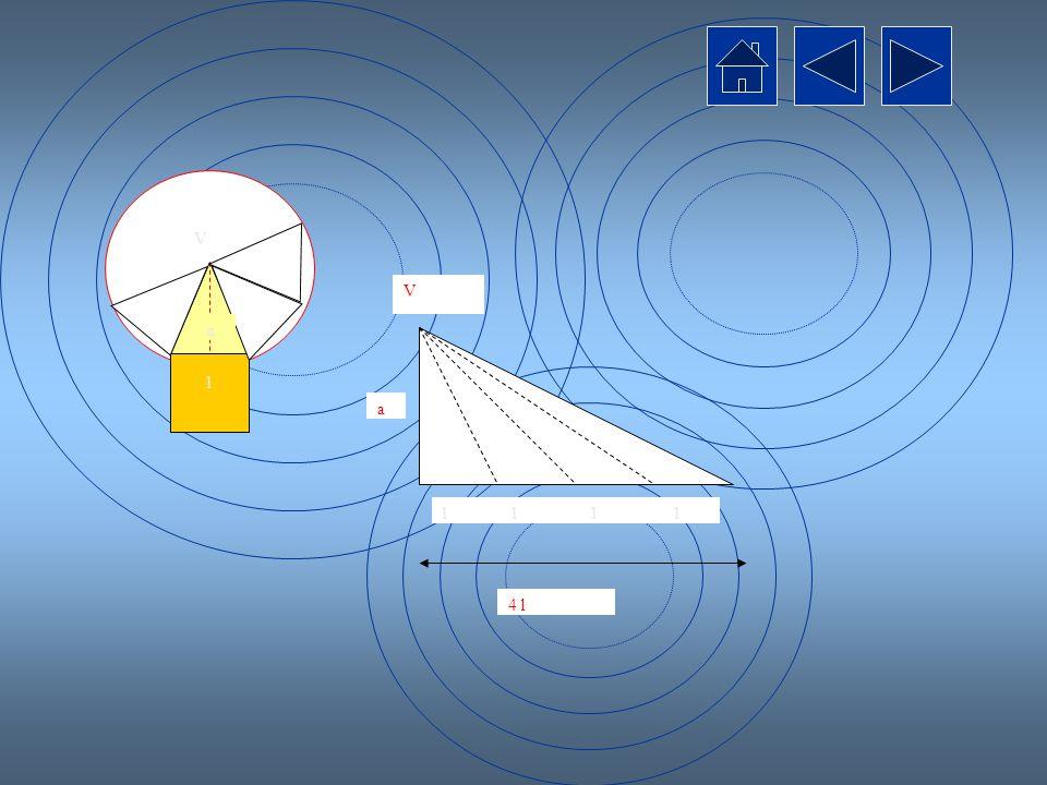 Come applicazione può essere interessante far vedere come si può costruire un particolare sviluppo della piramide usando riga e compasso : 1.