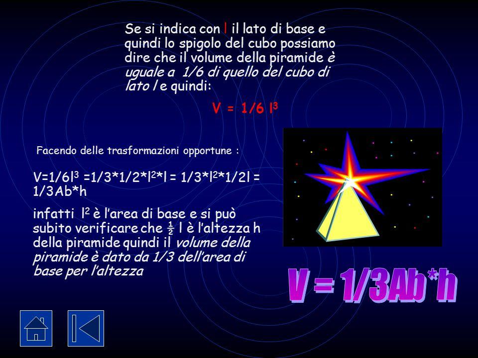 Volume della piramide Per il calcolo del volume della piramide, utilizzando dei modellini uguali di piramide retta a base quadrata, si fa vedere che 6 piramidi formano un cubo che ha per spigolo il lato di base della piramide.