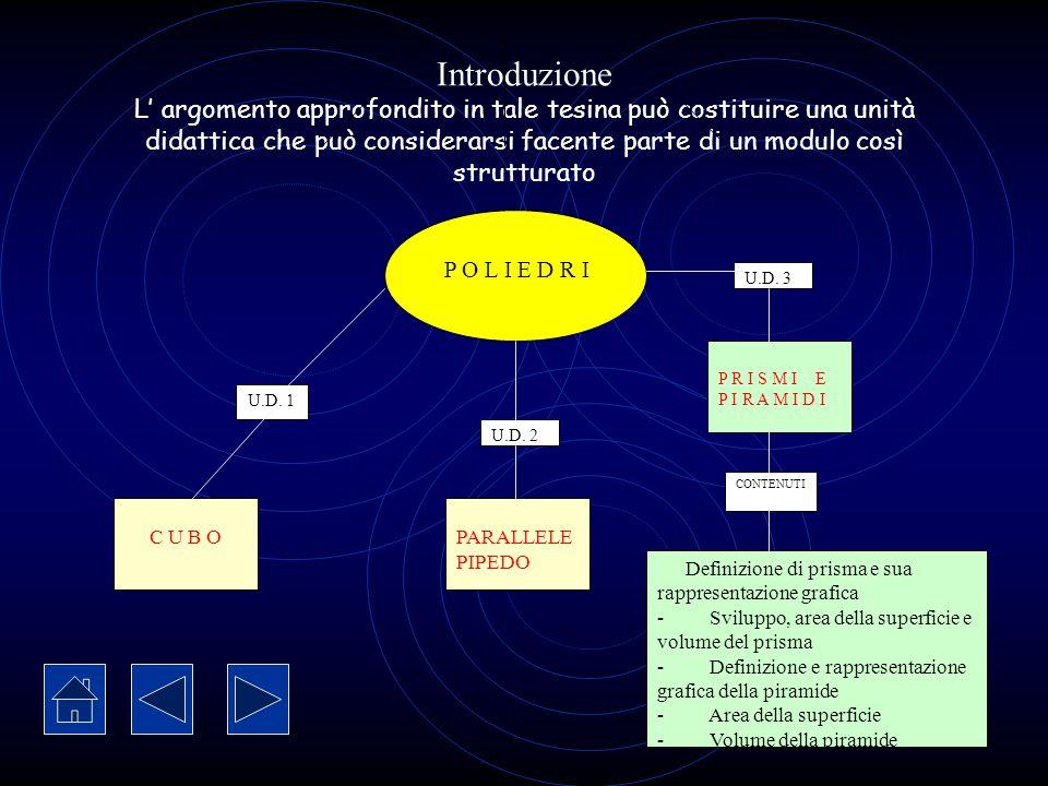 Prismi e Piramidi Introduzione Prerequisiti Obiettivi Unità didattiche Il prisma La piramide