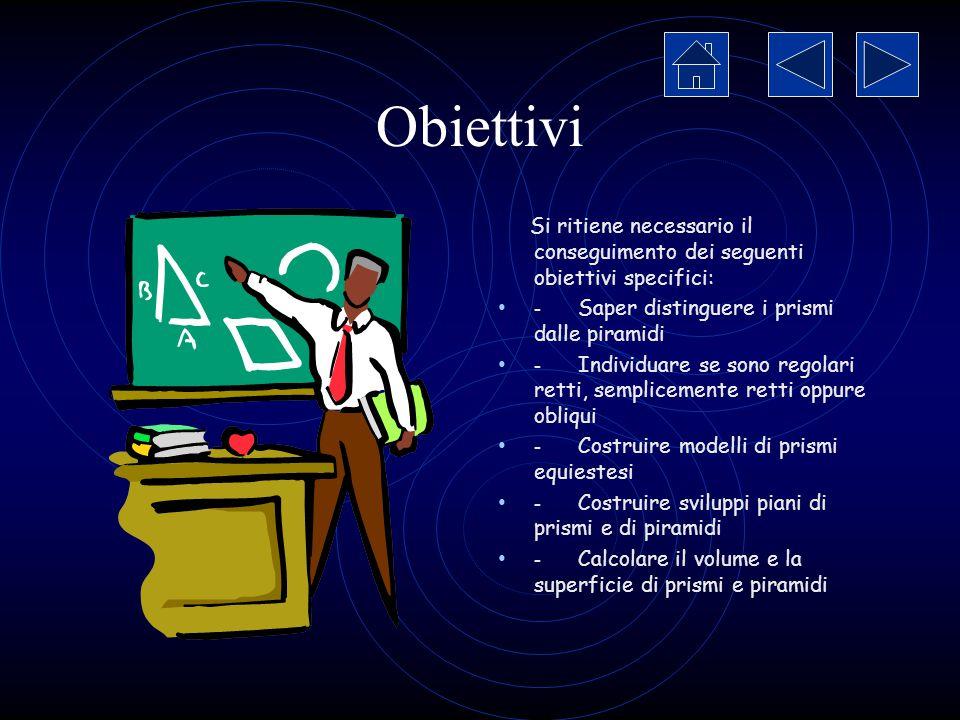 Prerequisiti Per lo studio dei contenuti individuati è necessario il possesso dei seguenti prerequisiti: - U.D.