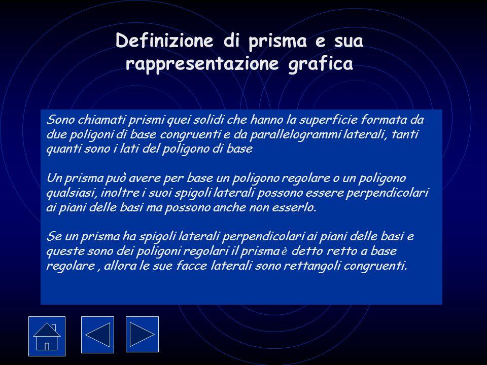 Unità didattiche Definizione di prisma e sua rappresentazione grafica Definizione di prisma e sua rappresentazione grafica Sviluppo, area della superficie e volume del prisma Sviluppo, area della superficie e volume del prisma Definizione e rappresentazione grafica della piramide Definizione e rappresentazione grafica della piramide Area della superficie della piramide Volume della piramide