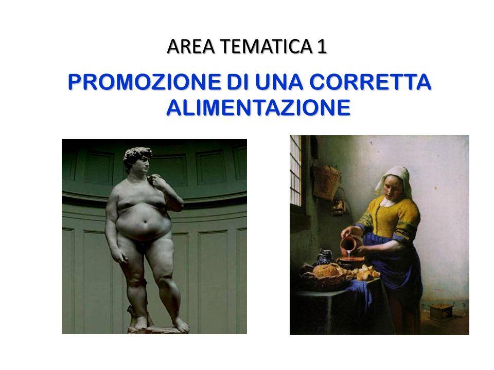 AREA TEMATICA 1 PROMOZIONE DI UNA CORRETTA ALIMENTAZIONE