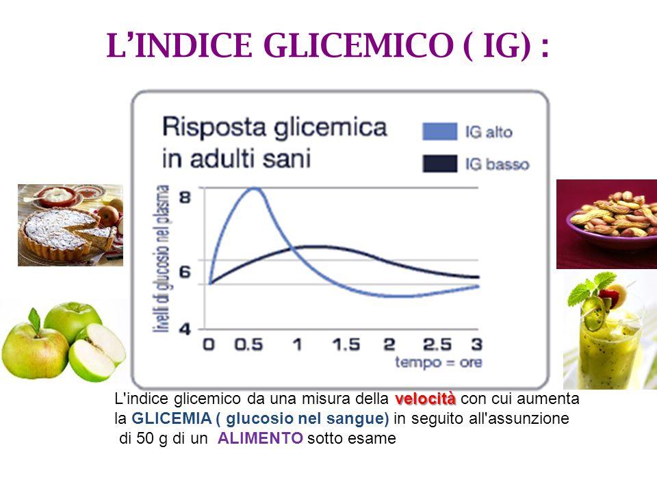 L'INDICE GLICEMICO ( IG) : velocità L'indice glicemico da una misura della velocità con cui aumenta la GLICEMIA ( glucosio nel sangue) in seguito all'