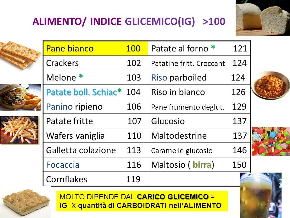 ALIMENTO/ INDICE GLICEMICO(IG) >100 Pane bianco 100 * Patate al forno * 121 Crackers 102 Patatine fritt. Croccanti 124 * Melone * 103Riso parboiled 12