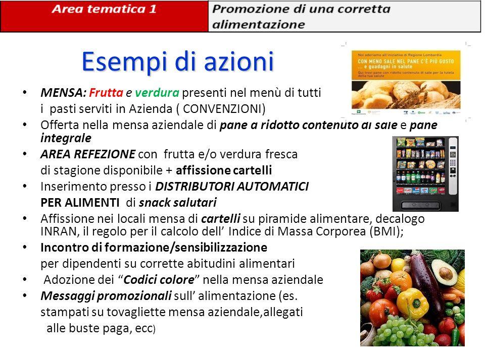 Esempi di azioni Esempi di azioni MENSA: Frutta e verdura presenti nel menù di tutti i pasti serviti in Azienda ( CONVENZIONI) Offerta nella mensa azi