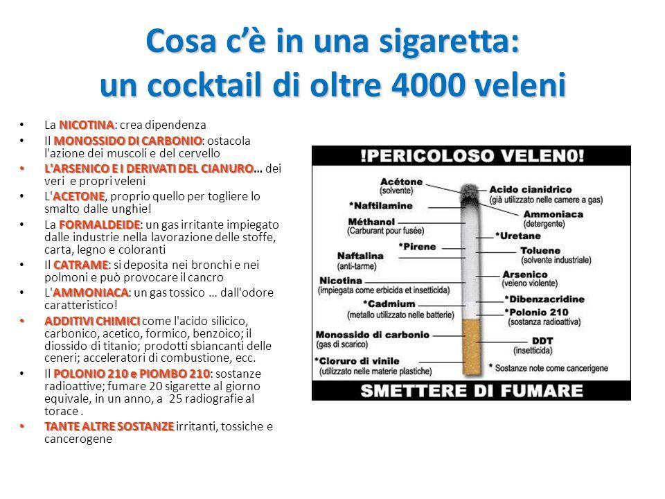 Cosa c'è in una sigaretta: un cocktail di oltre 4000 veleni NICOTINA La NICOTINA: crea dipendenza MONOSSIDO DI CARBONIO Il MONOSSIDO DI CARBONIO: osta