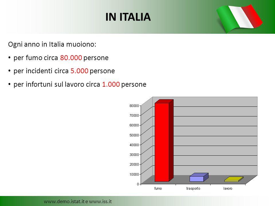 www.demo.istat.it e www.iss.it Ogni anno in Italia muoiono: per fumo circa 80.000 persone per incidenti circa 5.000 persone per infortuni sul lavoro c