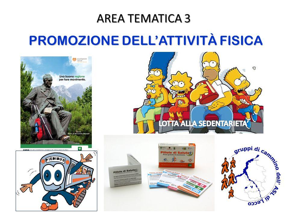 AREA TEMATICA 3 PROMOZIONE DELL'ATTIVITÀ FISICA