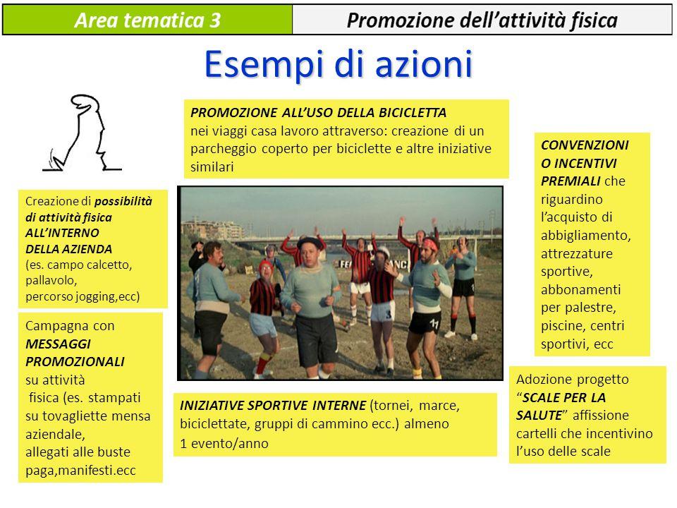 Esempi di azioni Creazione di possibilità di attività fisica ALL'INTERNO DELLA AZIENDA (es. campo calcetto, pallavolo, percorso jogging,ecc) PROMOZION