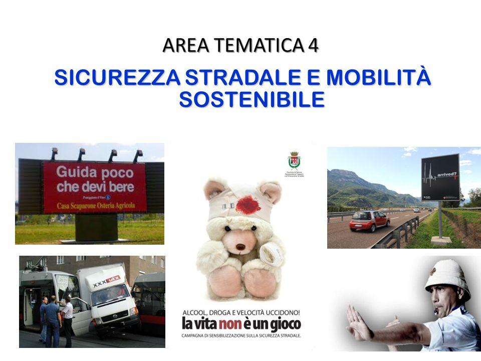 AREA TEMATICA 4 SICUREZZA STRADALE E MOBILITÀ SOSTENIBILE