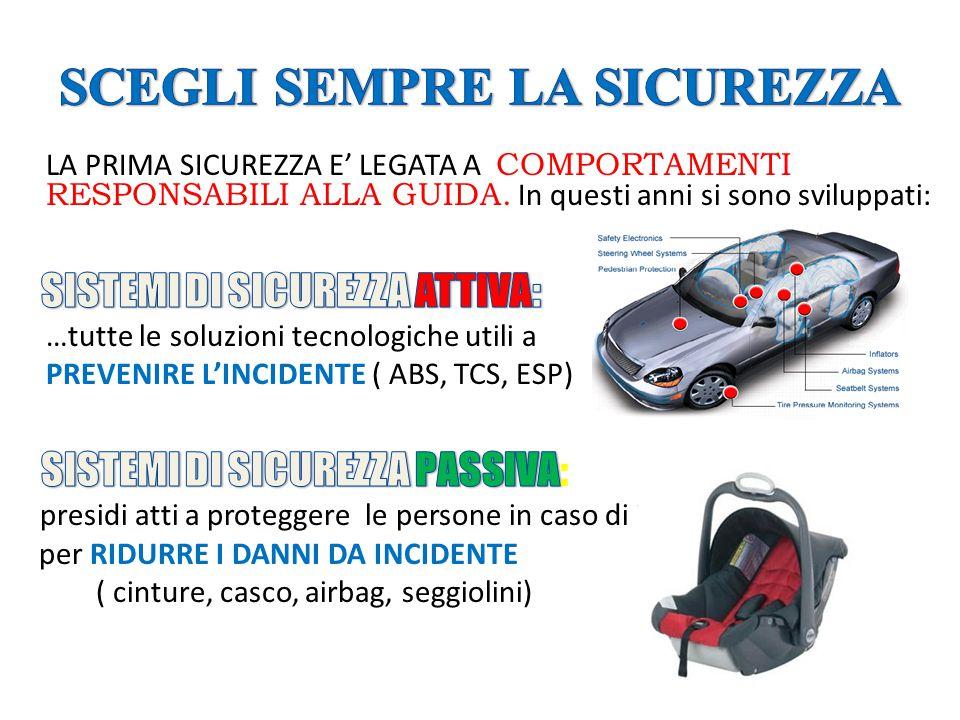 Esempi di azioni Criteri scritti per l'acquisto di nuovi veicoli aziendali che prevedano le migliori dotazioni di sicurezza (es.