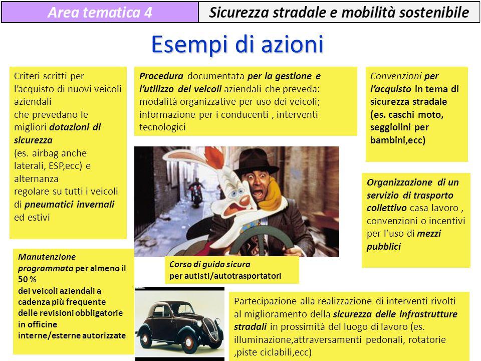 Esempi di azioni Criteri scritti per l'acquisto di nuovi veicoli aziendali che prevedano le migliori dotazioni di sicurezza (es. airbag anche laterali