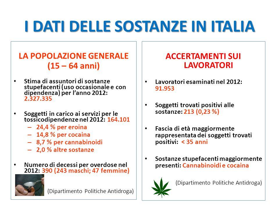 I DATI DELLE SOSTANZE IN ITALIA LA POPOLAZIONE GENERALE (15 – 64 anni) Stima di assuntori di sostanze stupefacenti (uso occasionale e con dipendenza)