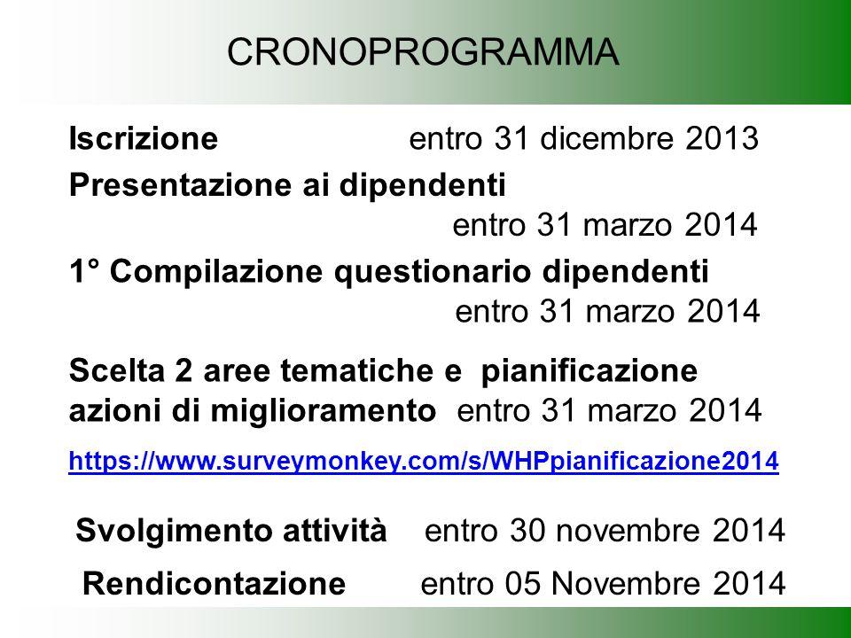 CRONOPROGRAMMA Iscrizioneentro 31 dicembre 2013 1° Compilazione questionario dipendenti entro 31 marzo 2014 Scelta 2 aree tematiche e pianificazione a