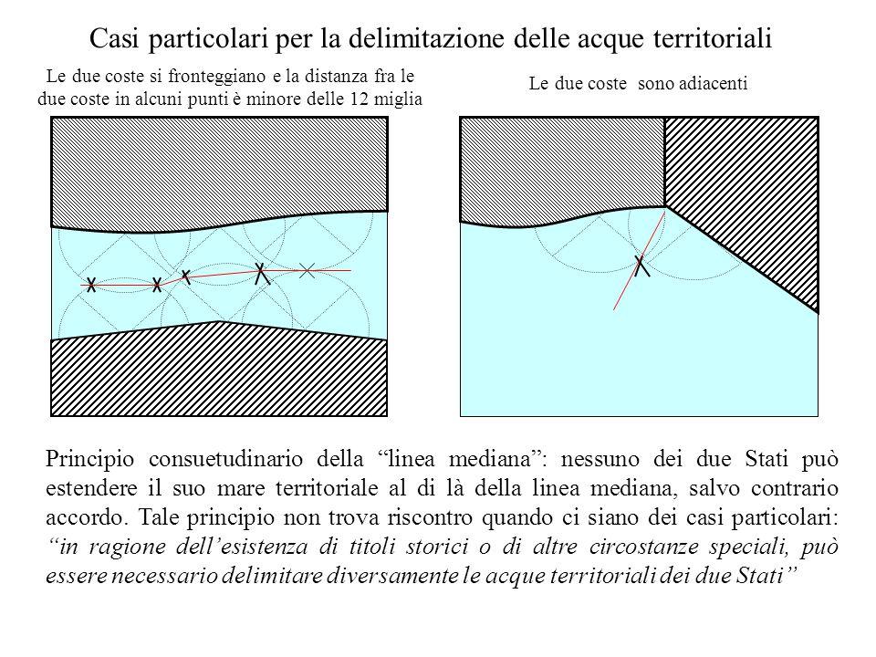 IL PASSAGGIO INOFFENSIVO PASSAGGIO Navigazione nel mare territoriale per attraversare lo stesso, senza toccare le acque interne.