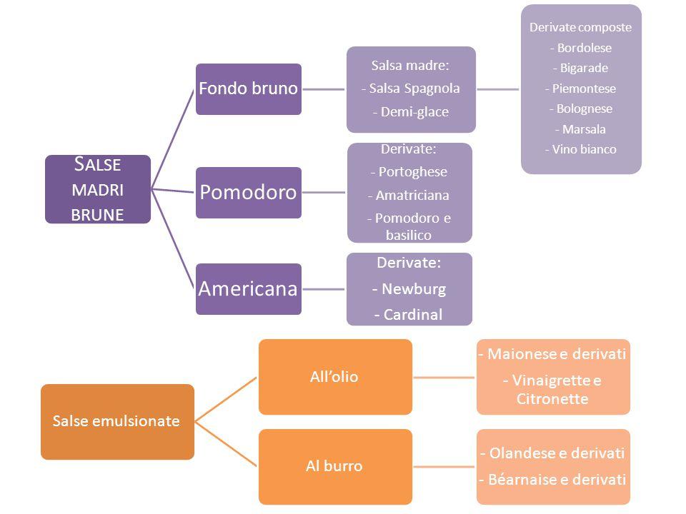 S ALSE MADRI BRUNE Fondo bruno Salsa madre: - Salsa Spagnola - Demi-glace Derivate composte - Bordolese - Bigarade - Piemontese - Bolognese - Marsala - Vino bianco Pomodoro Derivate: - Portoghese - Amatriciana - Pomodoro e basilico Americana Derivate: - Newburg - Cardinal Salse emulsionateAll'olio - Maionese e derivati - Vinaigrette e Citronette Al burro - Olandese e derivati - Béarnaise e derivati