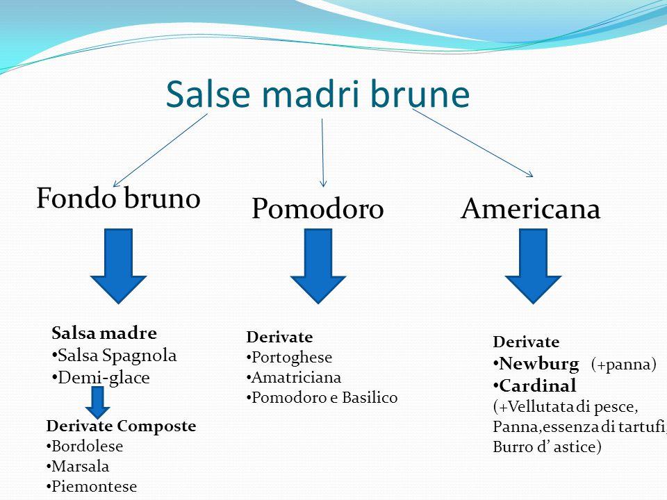 Salse madri brune Fondo bruno Salsa madre Salsa Spagnola Demi-glace Pomodoro Derivate Portoghese Amatriciana Pomodoro e Basilico Americana Derivate Ne