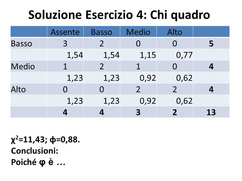 Soluzione Esercizio 4: Chi quadro χ 2 =11,43; φ=0,88. Conclusioni: Poiché φ è … AssenteBassoMedioAlto Basso32005 1,54 1,150,77 Medio12104 1,23 0,920,6