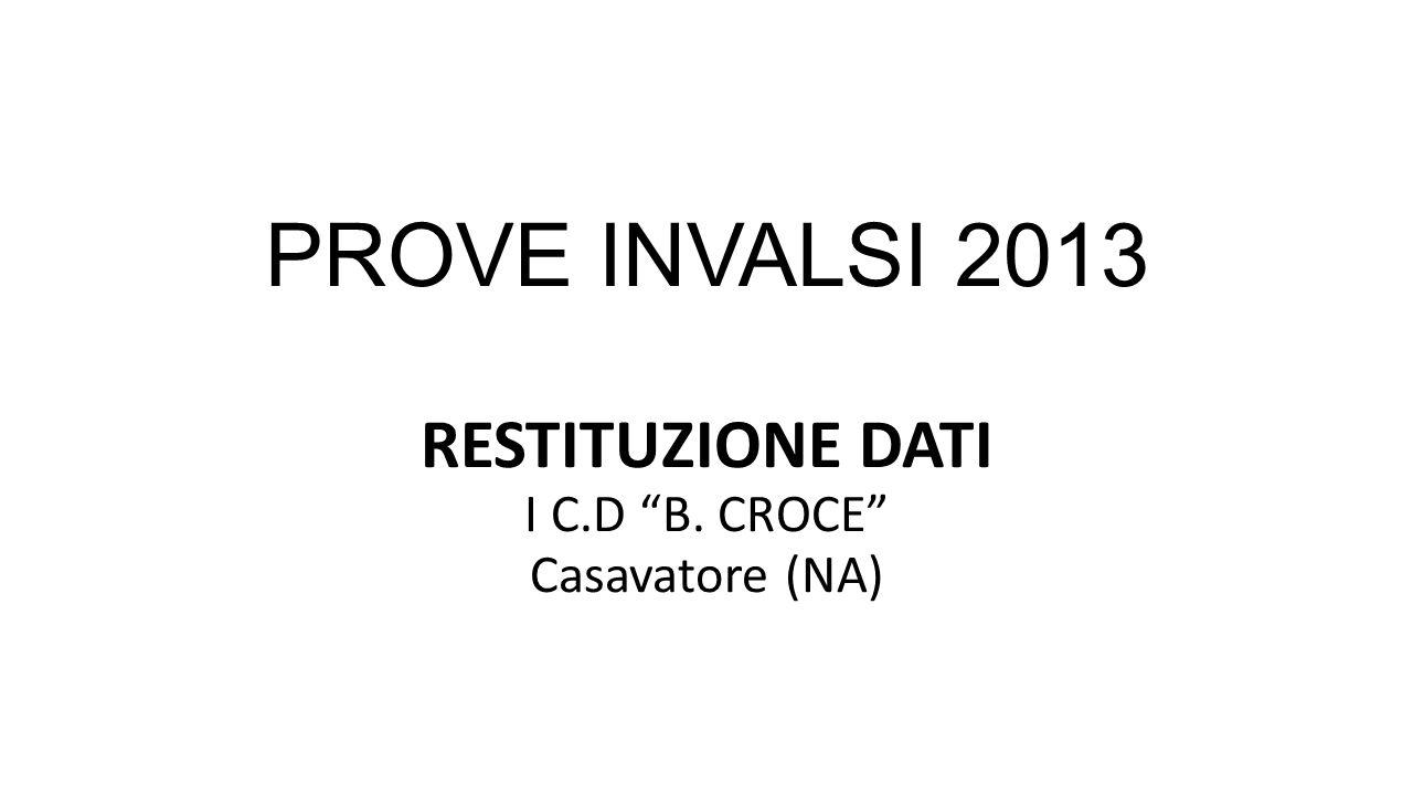 """PROVE INVALSI 2013 RESTITUZIONE DATI I C.D """"B. CROCE"""" Casavatore (NA)"""