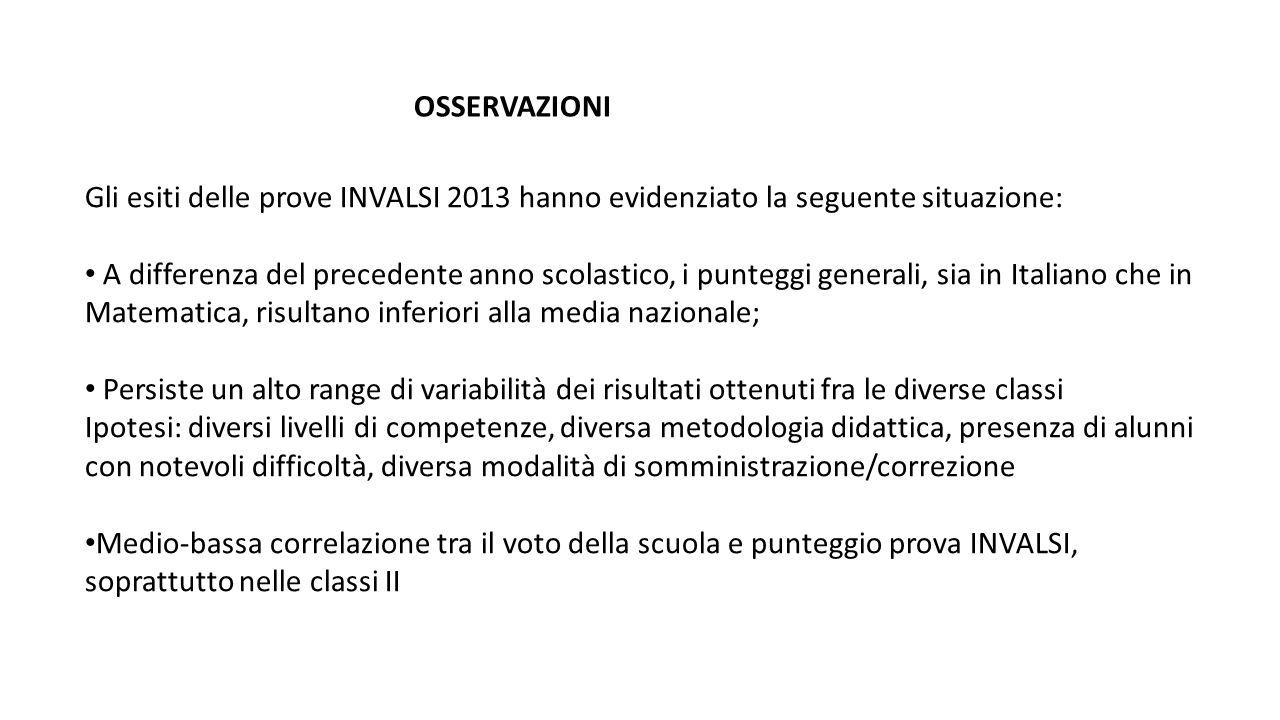 Gli esiti delle prove INVALSI 2013 hanno evidenziato la seguente situazione: A differenza del precedente anno scolastico, i punteggi generali, sia in