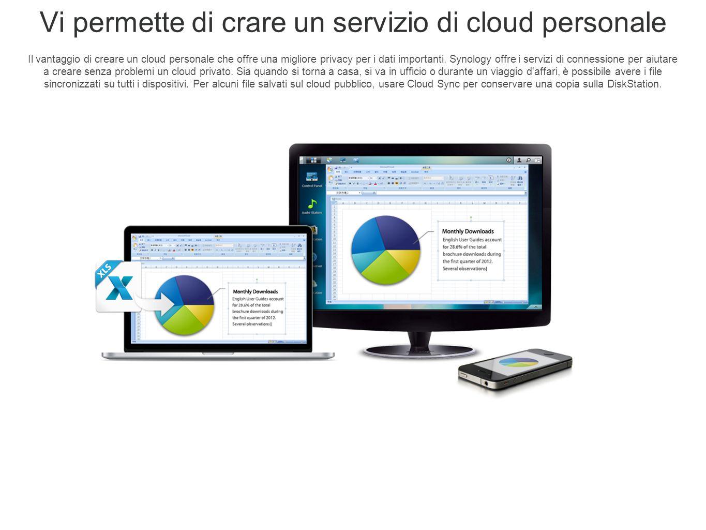 Vi permette di crare un servizio di cloud personale Il vantaggio di creare un cloud personale che offre una migliore privacy per i dati importanti.
