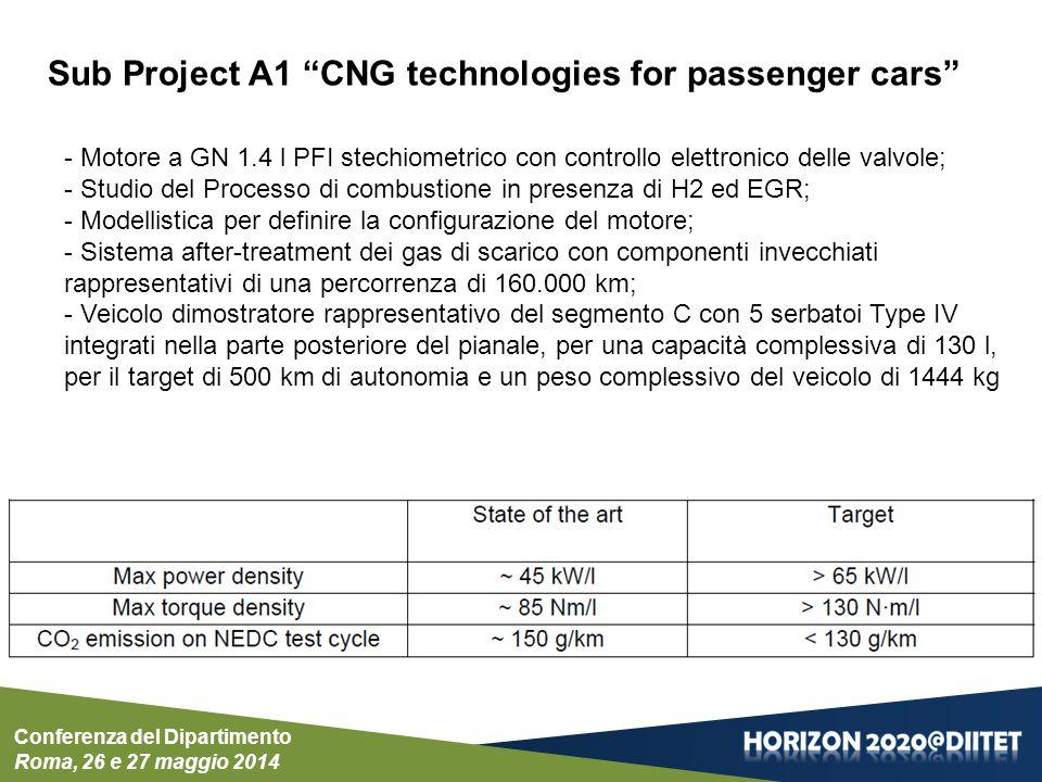 Conferenza del Dipartimento Roma, 26 e 27 maggio 2014 Sub Project A2 Turbo DI CNG engine Motore a GN di 1.8 l, CR= 12:1 a iniezione diretta (20 bar nel cilindro) per applicazione stechiometrica e lean burn.