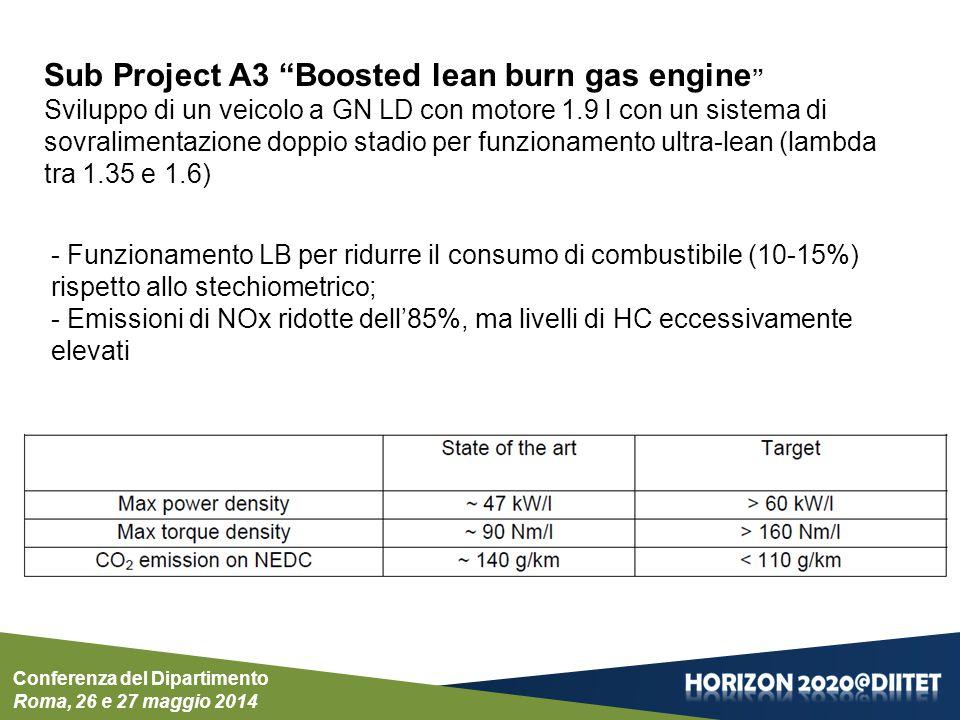 Conferenza del Dipartimento Roma, 26 e 27 maggio 2014 Sub Project B0 Fuels for advanced CNG engines Definizione delle miscele di gas di determinate qualità per gli altri sub- projects.