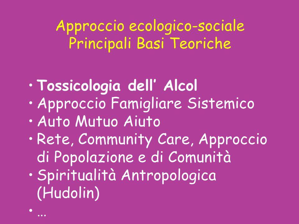 Approccio ecologico-sociale Principali Basi Teoriche Tossicologia dell' Alcol Approccio Famigliare Sistemico Auto Mutuo Aiuto Rete, Community Care, Ap