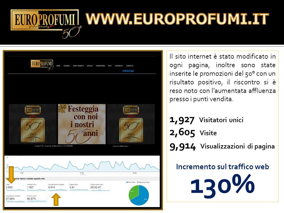 Il sito internet è stato modificato in ogni pagina, inoltre sono state inserite le promozioni del 50° con un risultato positivo, il riscontro si è res