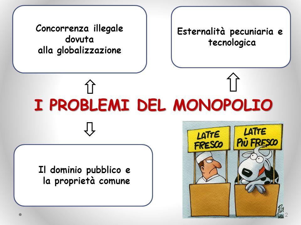 12 I PROBLEMI DEL MONOPOLIO Esternalità pecuniaria e tecnologica Concorrenza illegale dovuta alla globalizzazione Il dominio pubblico e la proprietà c