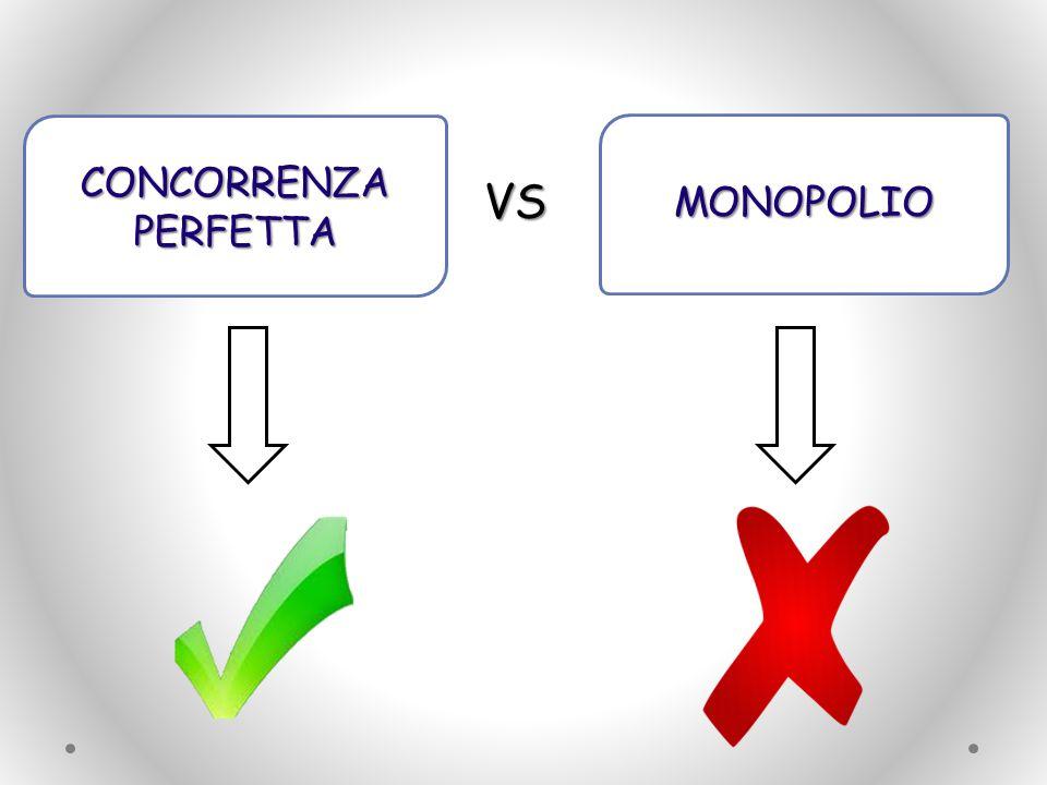VS CONCORRENZAPERFETTA MONOPOLIO